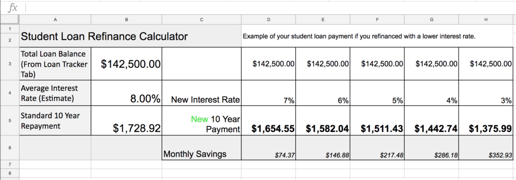 student loan refinancing spreadsheet
