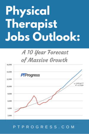 Physical Therapist Jobs Outlook: A 10 Year Forecast of Massive Growth