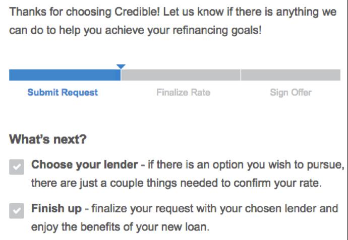 credible lenders