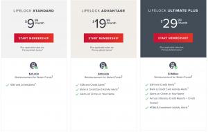 Should I Get LifeLock? A LifeLock Review