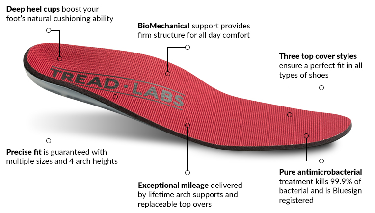 tread labs review