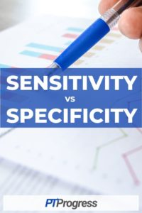 Sensitivity and Specificity Explained